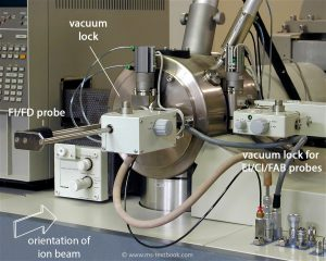 FD probe on JEOL JMS-700, , Mass Spectrometry - A Textbook, 3rd edition